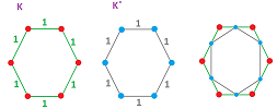 Geometric complex of S1.png