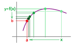 Continuity of parametric curve.png