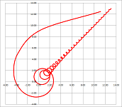 Parametric curve with asympote.png