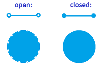 Open and closed.png