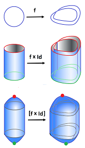 Double wrap of cylinder.png
