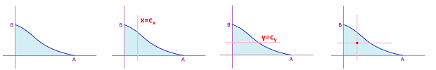 Centroid of lamina.png