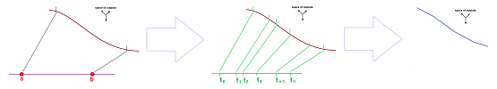 Approximations of lengths -- parametric curves.png