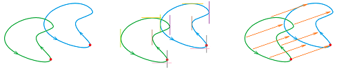 Same derivative -- shift of parametric curves.png