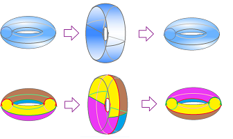 Torus from cylinder 5.png