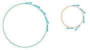 Curvatures of two circles.png
