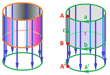 Cylinder projection with cells.png