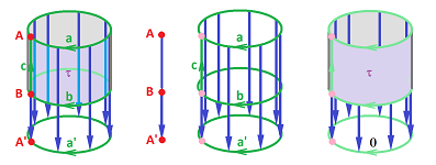 Cylinder projection cell map.png