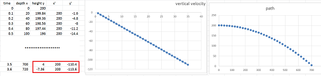 Cannonball horizontal spreadsheet -- velocities.png