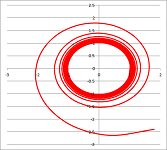 Spiral wrapping around a circle.png