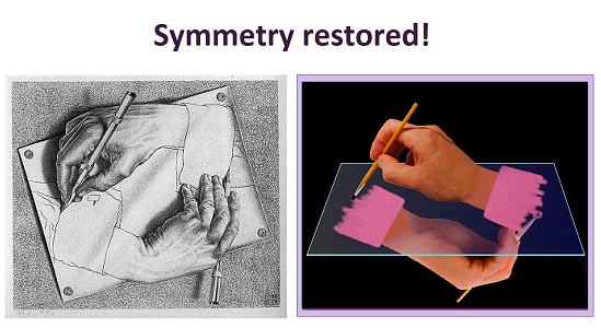 Correcting Drawing Hands by Escher