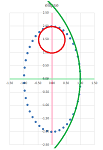 Ellipses and curvatures 3.png