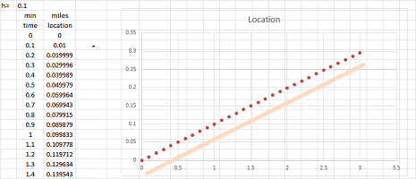 Location excel smaller step.png
