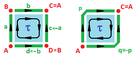 Projective plane as a cell complex.png