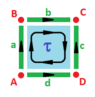 Square as cell complex.png