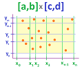 Partition for Riemann sums dim 2 sampled.png