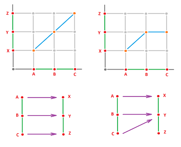 Graph maps for 2 edges.png