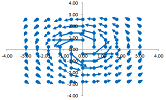 Rotational vector field 3.png