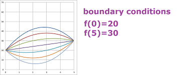 Boundary conditions.png