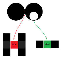 Topology vs one pixel.png