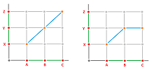 Graphs of graph functions 2 edges cont.png