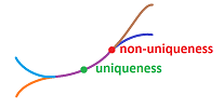 Uniqueness ODE.png