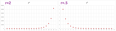 Geometric with r=2 and 12.png