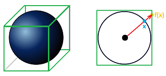 Square and circle homeomorphic.png