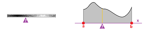 Density vs thickness for center of mass.png