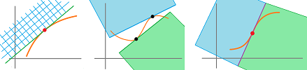 Tangent line as an edge of paper.png