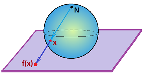 Stereographic projection.png