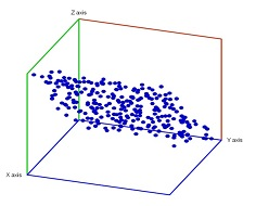 A plot of 3-dimensional point cloud.jpg