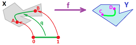 Path-connectedness under continuous function - proof 2.png