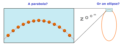 Ball parabola or ellipse.png
