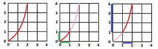 Cell map -- quadratic.png