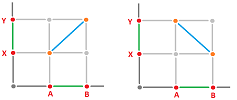 Graphs of graph functions.png