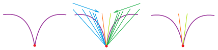 Two tangent lines as limits of secants.png