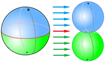 Algebra of spheres.png